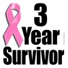 Fighting Battling Breast Cancer