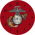 Usmcfp Basic Clocks