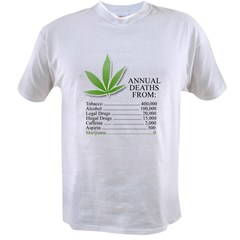 Annual deaths from Marijuana Value T-shirt
