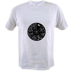 IT Response Wheel Value T-shirt